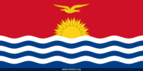 Valuta Kiribati